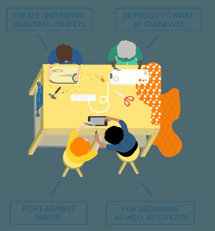 Les Affutes Makerspace concept